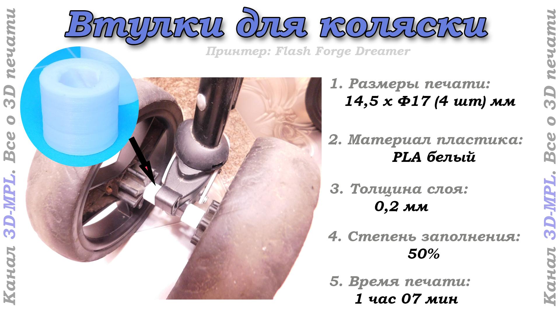 3d печать втулок