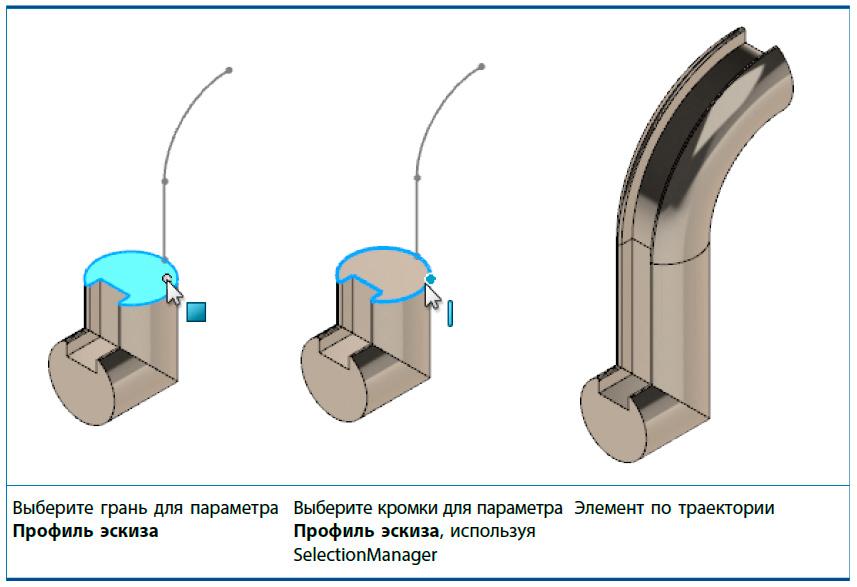 Выбор профиля элемента по траектории