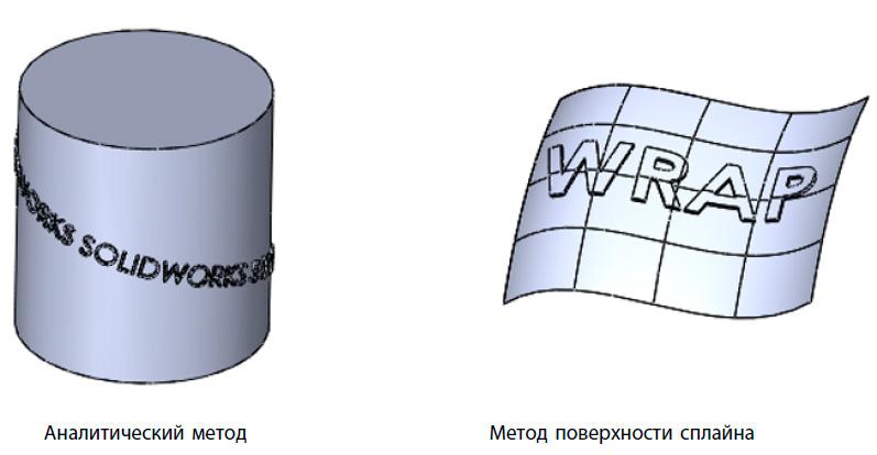 Создание геометрии на грани с помощью переноса