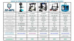 3D принтер с Aliexpress